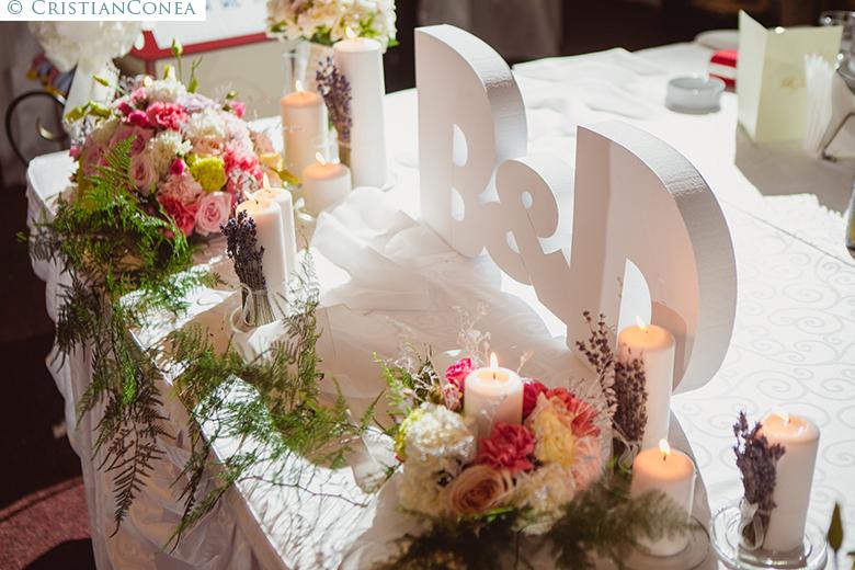 fotografii nunta targu jiu © cristian conea (85)